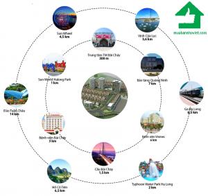 Tiện ích kết nối dự án Beverly Hills Hạ Long